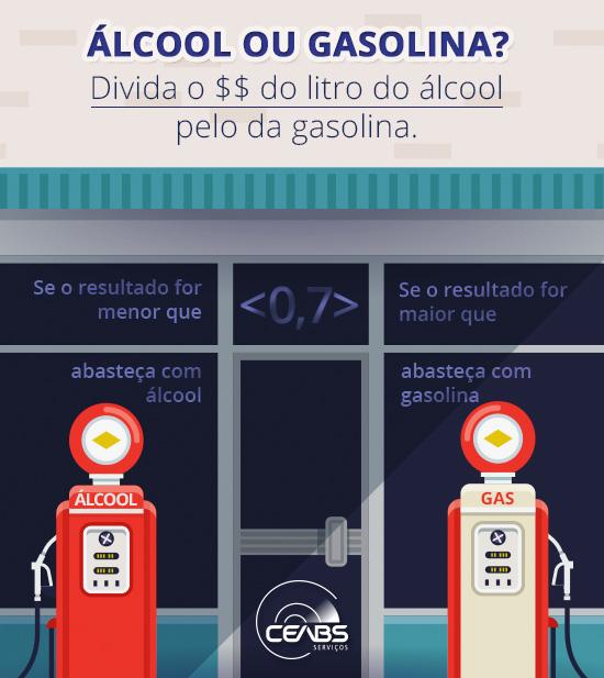 blog-ceabs-alcool-gasolina-aprenda-calcular-melhor-custo-beneficio