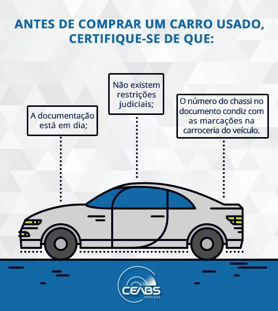 blog-ceabs-checklist-comprar-carro-usado