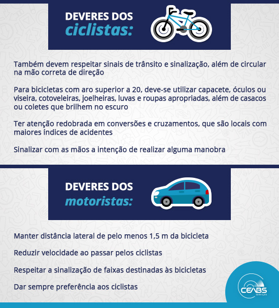 blog-ceabs-deveres-ciclistas-motoristas