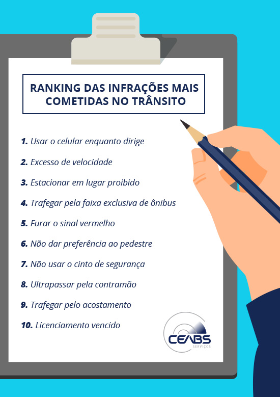 blog-ceabs-multas-terao-aumento-mais-brasil