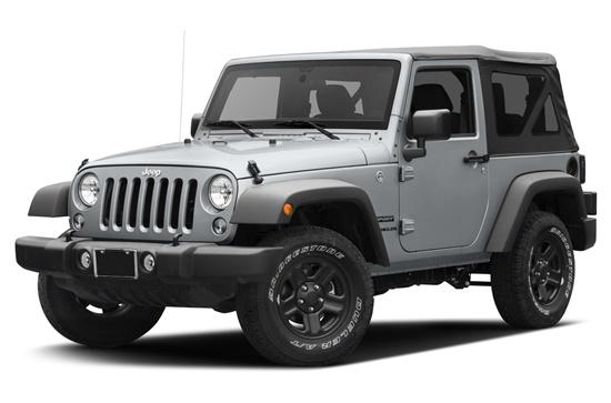 jeep-wrangler-brasil-blog-ceabs-menores-maiores-porta-malas