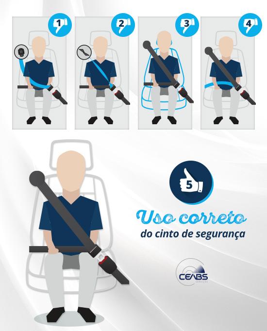correto-cinto-seguranca-blog-ceabs-uso-interna